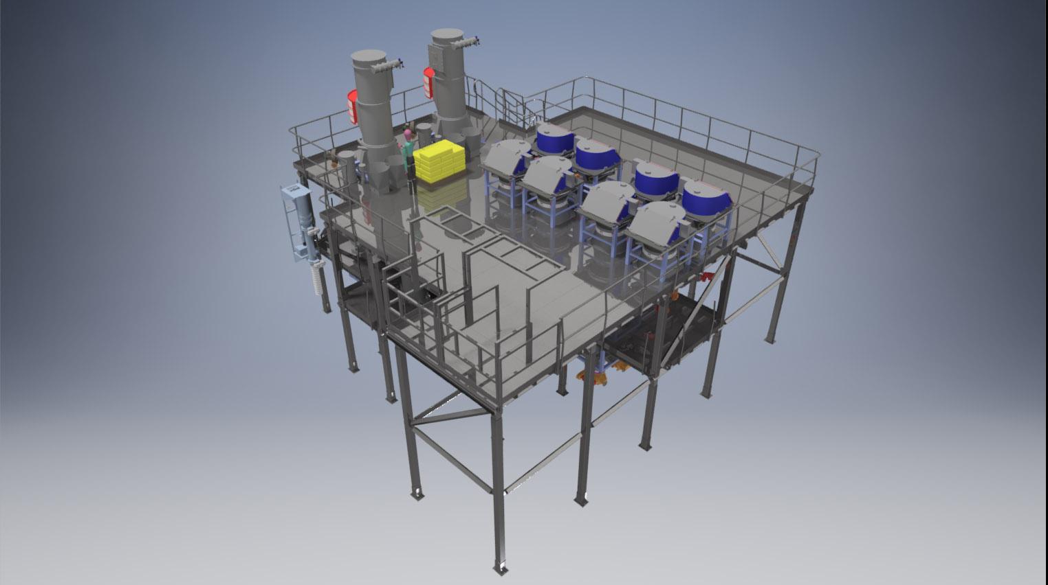 Material Handling Platform
